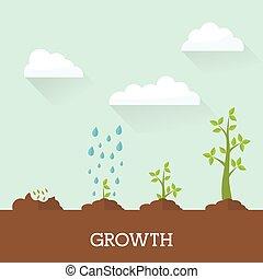 croissance, financier, design.