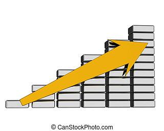 croissance, revenus