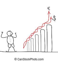 croissance, taux, diagramme