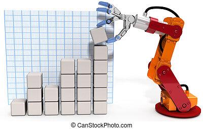 croissance, technologie, robot, business, diagramme