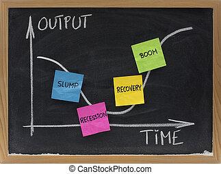 crollo, recessione, recupero, boom, -, affari, ciclo