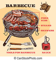 croquis, infographic, viande, barbecue