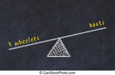 croquis, wheelers, 4, concept, balances., bateaux, craie, équilibre, planche, entre