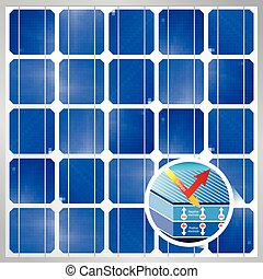 Cross section of a solar cell on photovoltaic solar panel module background - Renewable Energy - Size: 1200 x 1200 px - Vector image