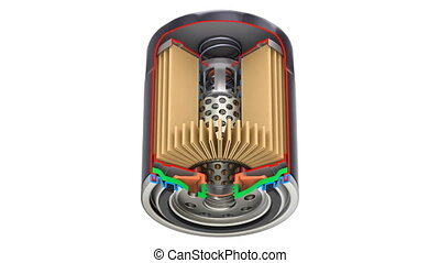 Cross section of oil filter animation - 3D animation...