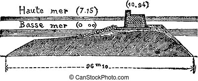Cross section of the dike Cherbourg, vintage engraving.