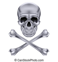 crossbones crânio