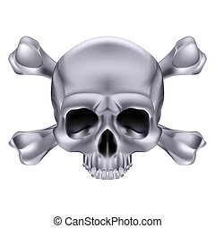 crossbones, cranio