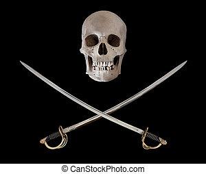 Crossed Sabers Under a Human Skull