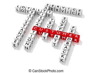 Crossword puzzle showing customer keywords as dice