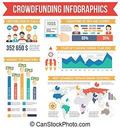 Crowdfunding Infographics Set