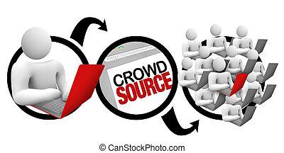 crowdsourcing, multitud, proyecto, -, diagrama, fuente