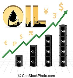 Crude oil price increase abstract illustration with uptrend green arrow, oil barrel graph, currency symbol and refinery factory in gold color oil wording