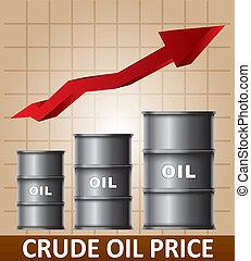 Crude oil price rise