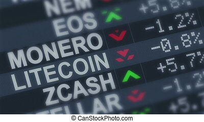 """""""Crypto Currency Screen with Changing Prices"""" - """"A financial..."""