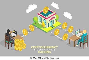 Crypto stock exchange hacking vector illustration