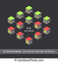 cryptocurrency blockchain technology concept - vector 51%...