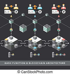 cryptocurrency blockchain technology concept - vector secure...