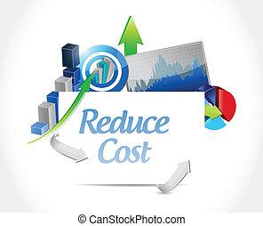 csökkent, költség, ügy fogalom, ábra, tervezés
