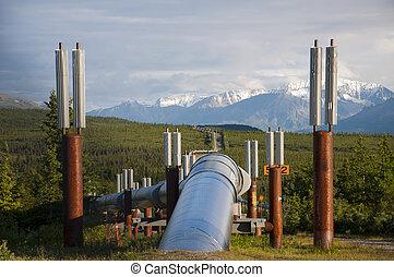 csővezeték, horizont