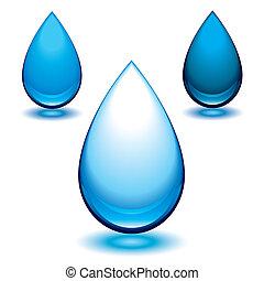 cseppecske, víz
