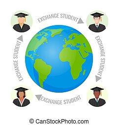 cserél, promo, bolygó, program, diák, földdel feltölt,...