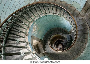 csiga, világítótorony, lépcsőház