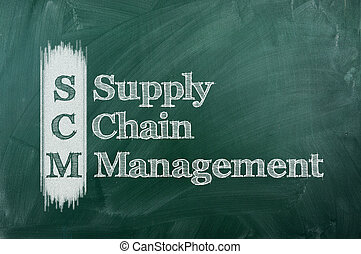 csm - SCM Supply Chain Management acronym written on...