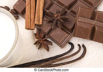 csokoládé, ásványvízforrás