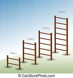 cuatro, fase, escalera, gráfico