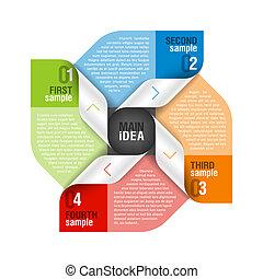 cuatro, partes, diseño, plantilla, ciclo