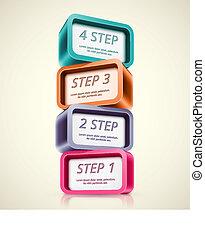 cuatro, pasos