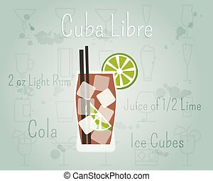 Cuba Libre Cocktail banner and poster template with ingredients. Summer stylish design. Isolated on unusual Background. Vector
