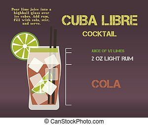 Cuba Libre cocktail recipe and preparation description concept. Modern design. Isolated on stylish background. Vector