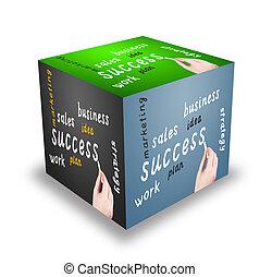 cube., ビジネス計画
