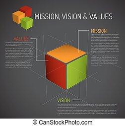cube, -, diagramme, valeurs, mission, vision
