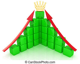 cubic diagramatic structure and crown