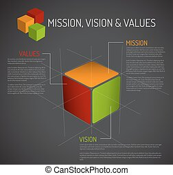 cubo, -, diagrama, valores, missão, visão