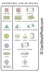 cuboid, 六角形, 円, 教育, ピラミッド, 隔離された, 球, vector., 幾何学的, シリンダー, 立方体, 3d, 三角形, 長方形, ポスター, shapes., 三角, prism., コーン, プリズム, 広場, 固体, oval...