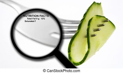 Cucumber nutrition facts