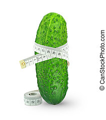 cucumber with meter