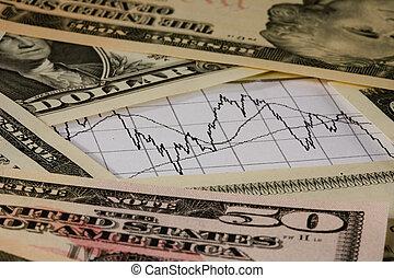 cuentas, dólar
