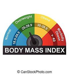 cuerpo, índice, bmi, gráfico, infographic, masa, o