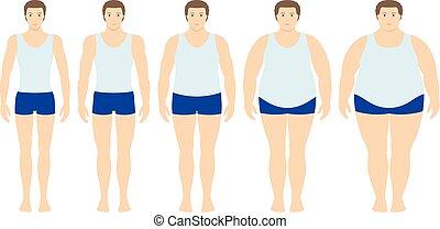 cuerpo, índice, diferente, peso insuficiente, obeso, weight...