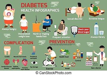 cuerpo, complicación, concepto, Ilustración,  vector, Prevención, detalle, grasa, azúcar, mujer, salud, sangre,  diabetes,  infographics, sobre, obesidad, cuidado, presentación, prueba
