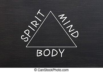 cuerpo, relación, mente, dibujo, tiza, entre, espíritu
