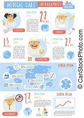 cuidado médico, infographics, apresentação, relatório, cartaz