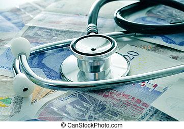 cuidado saúde, indústria