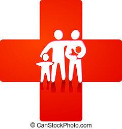 cuidado saúde, serviços