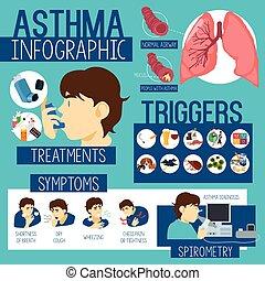 cuidados de saúde, asma, infographics